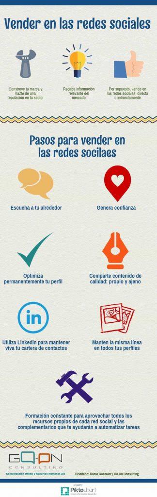 Pasos para vendr en Redes Sociales