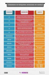 infografia_comandos_busqueda-649x1000_comp